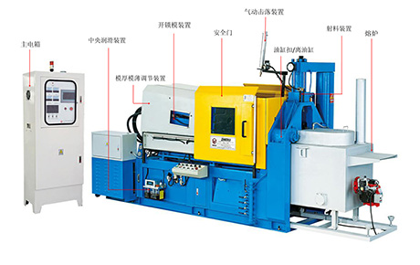 How is the die casting machine made up?